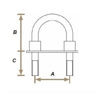 Seasure Metric U-Bolts - Image