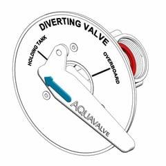 Aquavalve Diverter Valve Through Bulkhead - Image